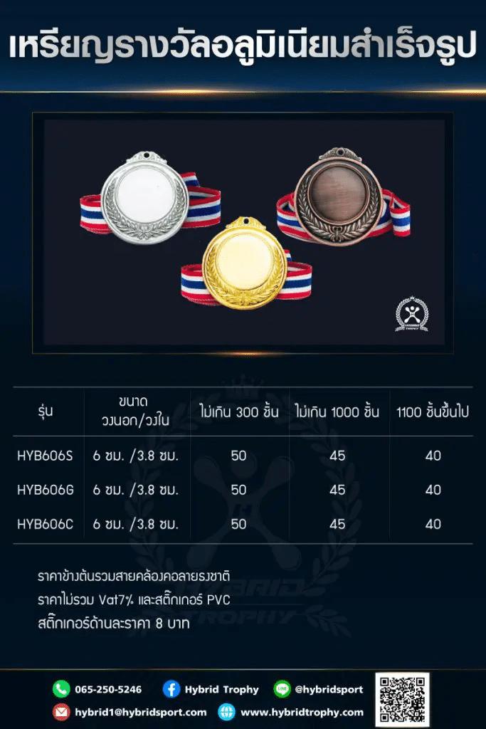 โรงงานผลิตเหรียญรางวัล เสื้อกีฬา ราคาถูก